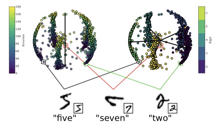 Hyperspherical Prototype Networks