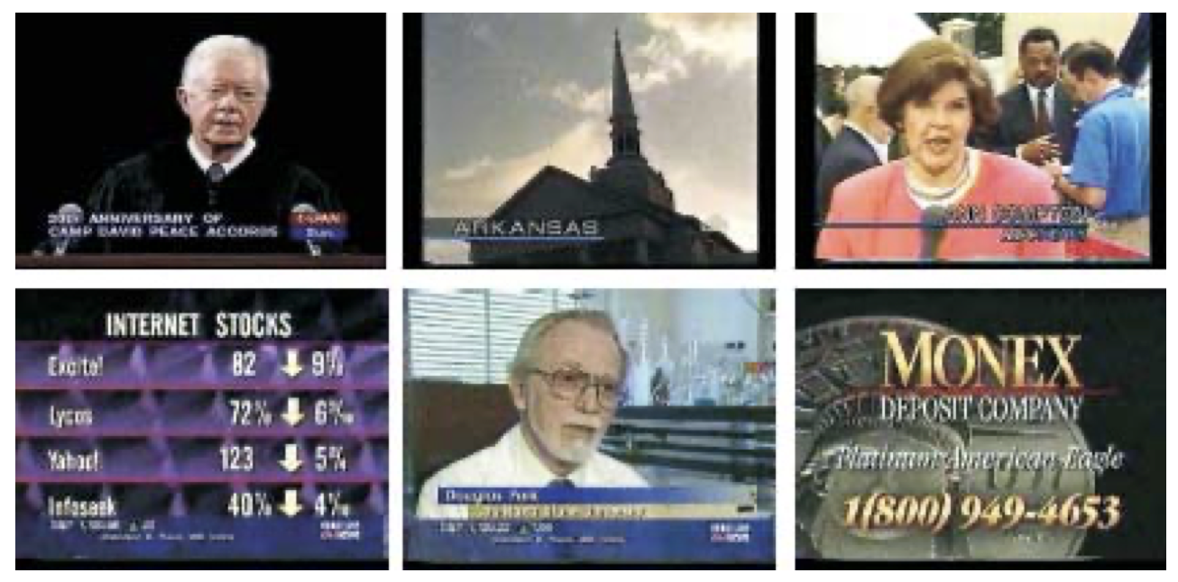 Informedia at TRECVID 2003: Analyzing and Searching Broadcast News Video