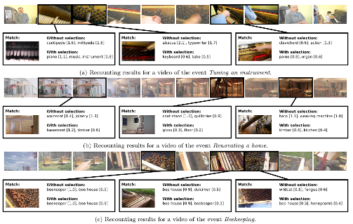 Bag-of-Fragments: Selecting and encoding video fragments for event detection and recounting