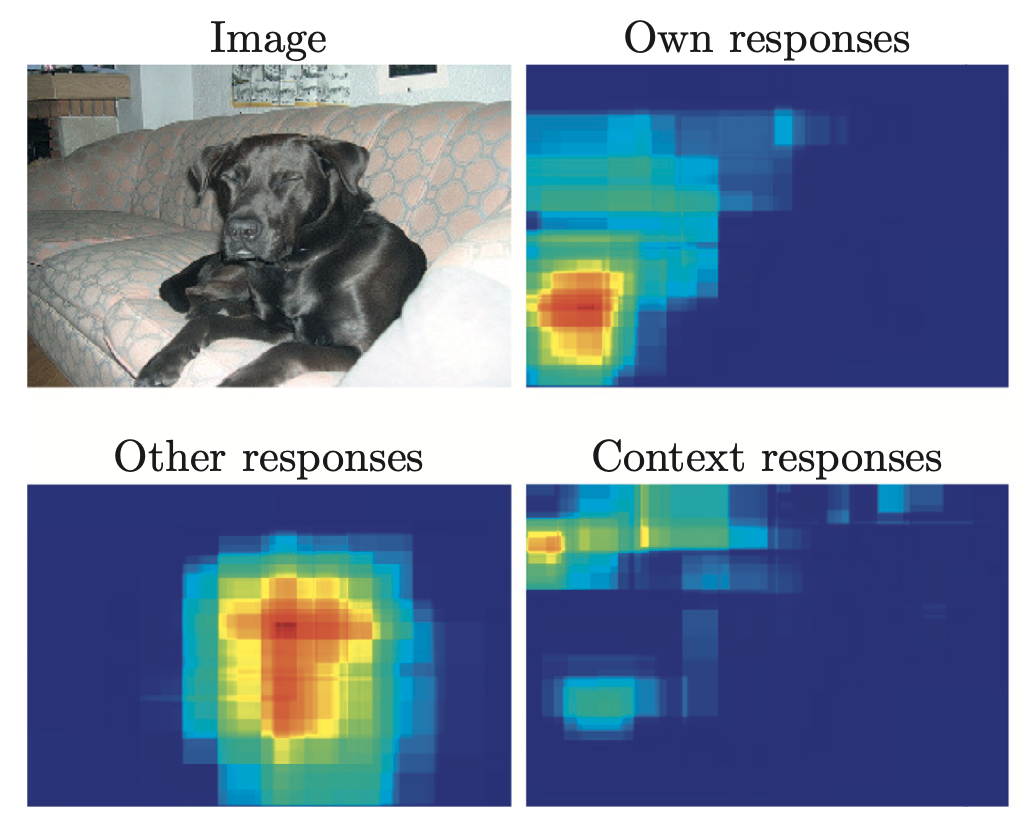 No Spare Parts: Sharing Part Detectors for Image Categorization