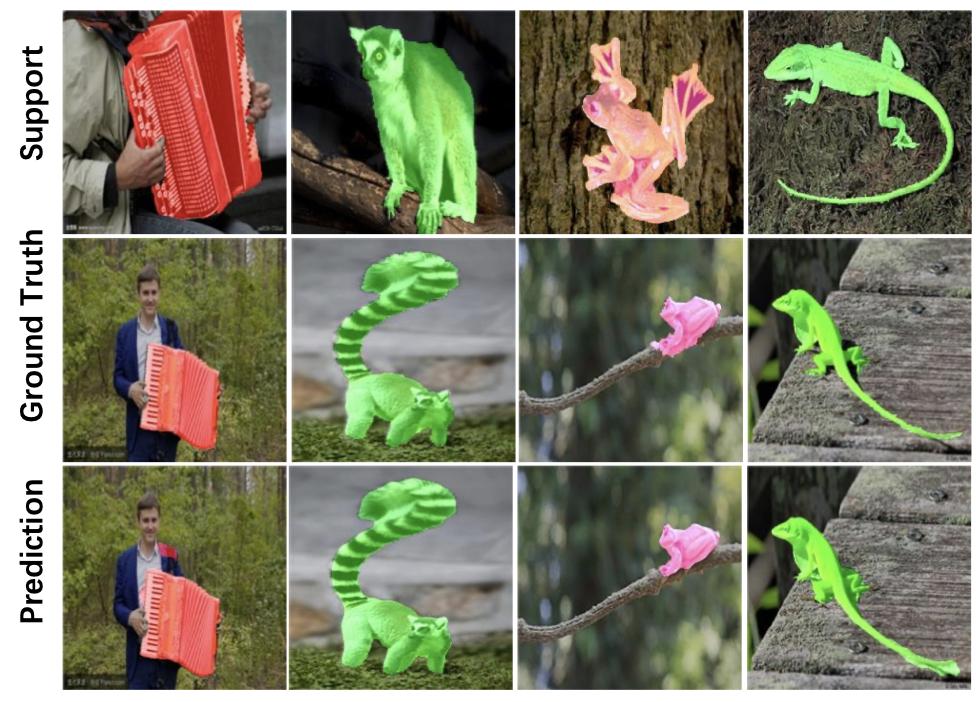 Attentional Prototype Inference for Few-Shot Semantic Segmentation